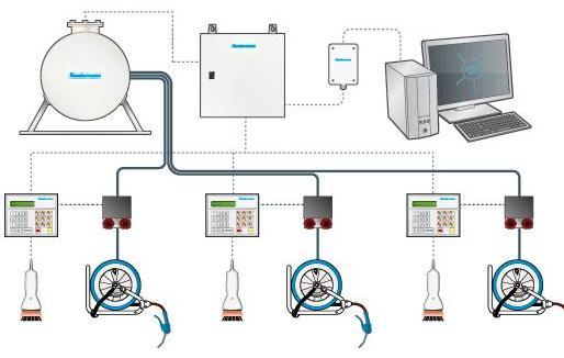 Sistema di Monitoraggio KOMSA